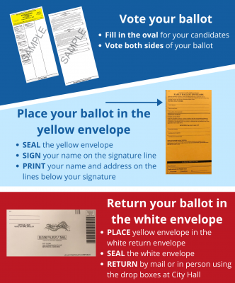 How to vote by mail infographic